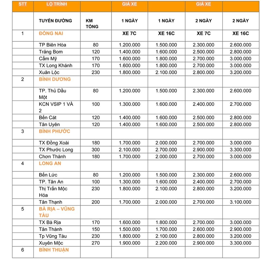 Bảng báo giá dịch vụ cho thuê xe tour du lịch ở TP HCM